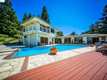 1202 Panoramic Dr, Pill Hill, CA